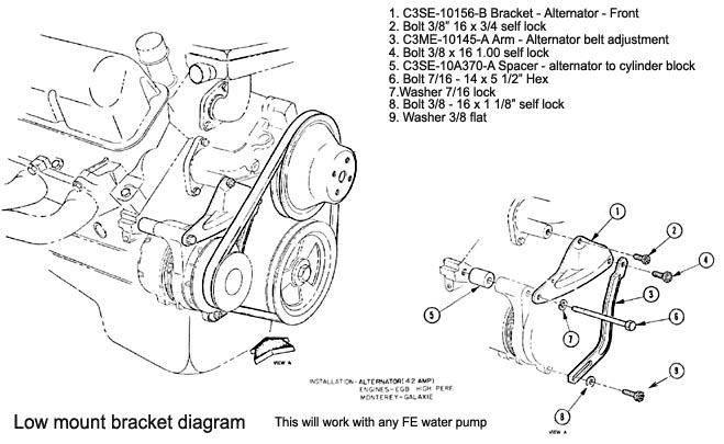 lowmount alternator alternator conversion schematic ford 390 engine wiring diagram at readyjetset.co