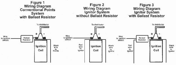 ballast resistor wiring diagram wiring diagram and hernes byping or removing dual ballast resistor