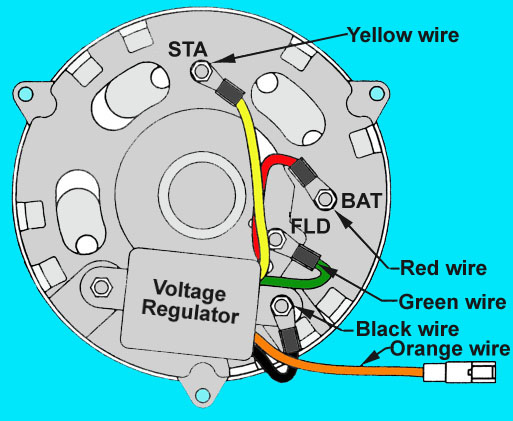 ford alt wiring 3 wire alternator wiring diagram alternator conversion schematic the small black wire from the generator is a ground wire to body ford crown victoria alternator wiring diagrams